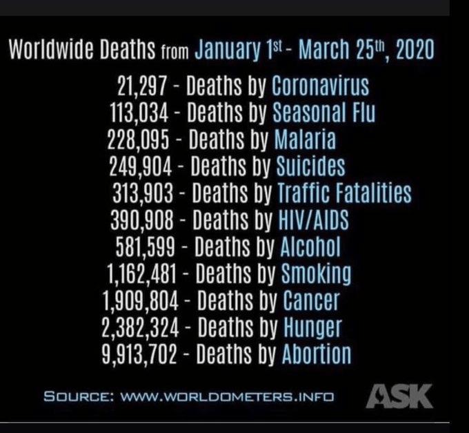 Death statistics